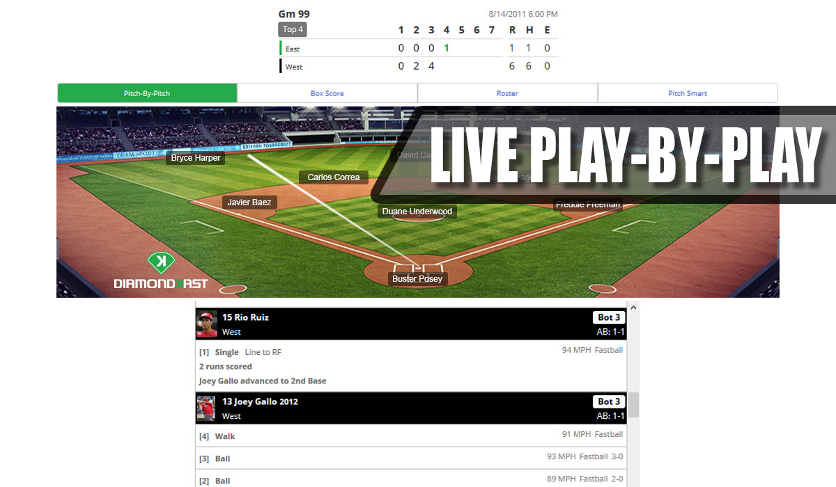 LLive Play-by-Play